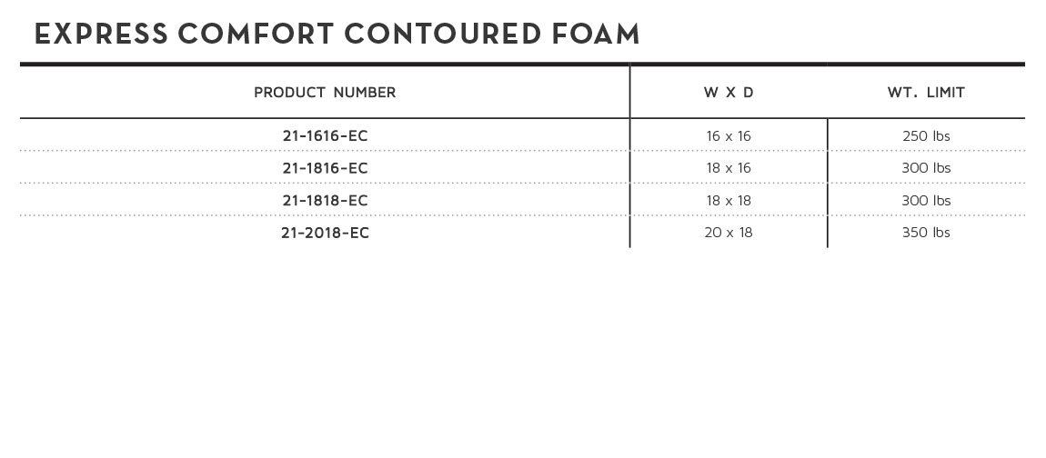 Express Comfort Contoured Foam Dimensions