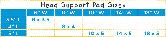 BodiLink Head Support Pediatric Sizes
