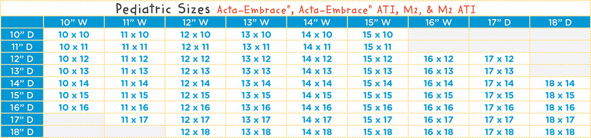 Embrace and M2 Pediatric Sizes