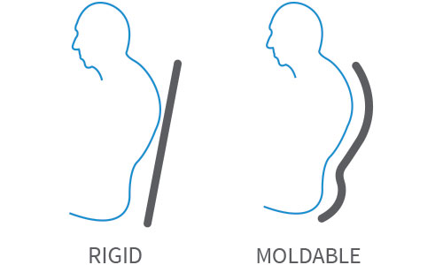 Moldable Support